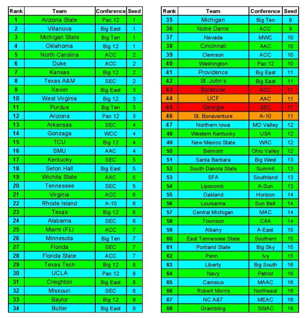 Rankings - Sheet4-page-001